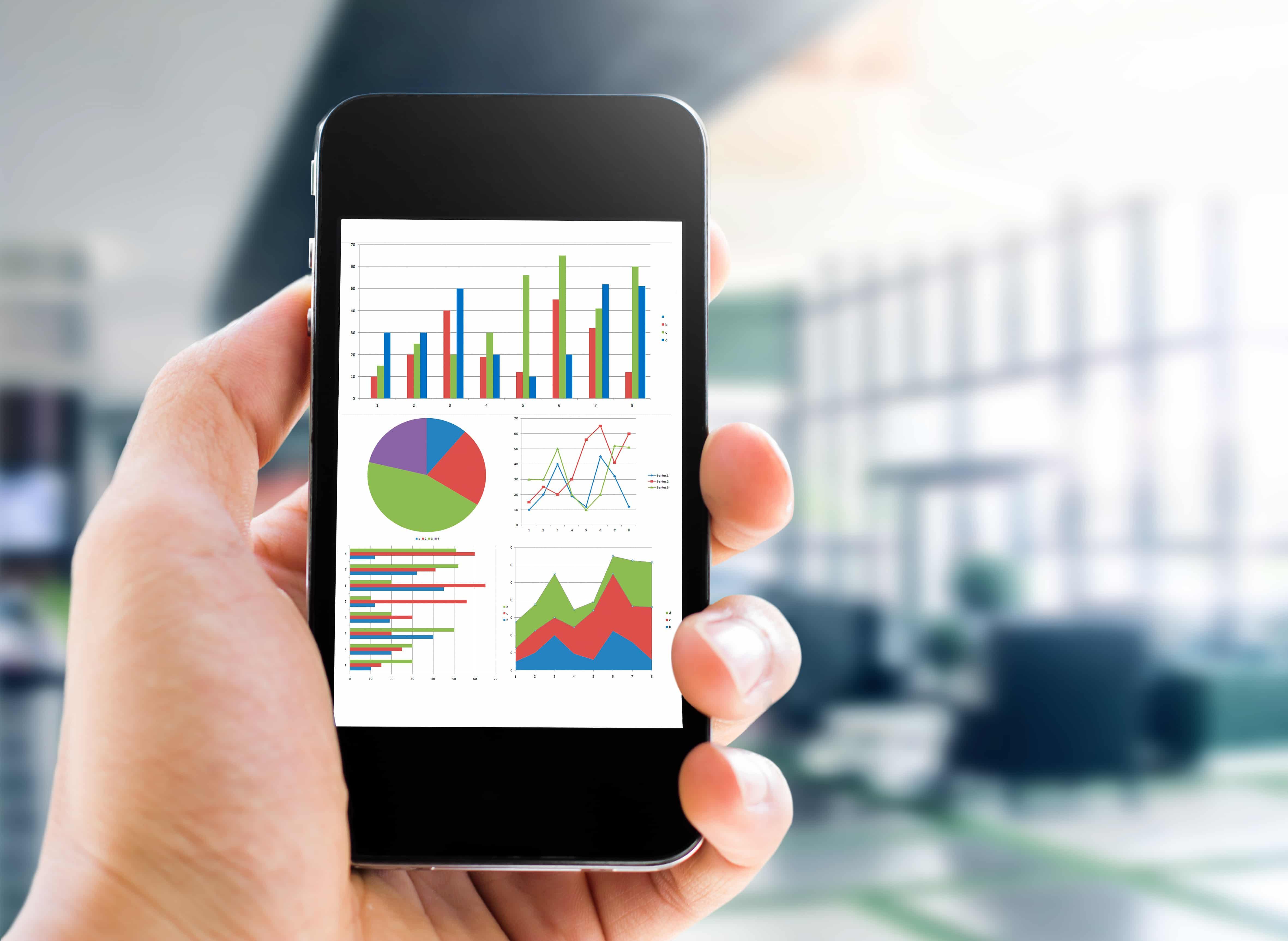 Qlik sense sales analytics