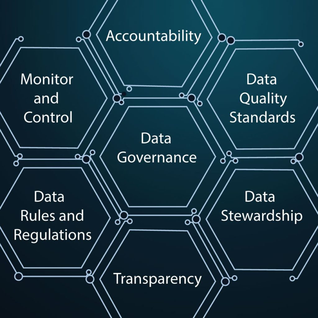Principles-of-Data-Governence
